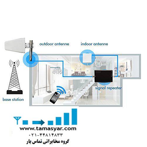 آموزش نصب سیستم تقویت آنتن موبایل